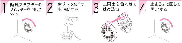 ガス給湯器用循環フィルターの掃除